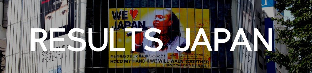 日本リザルツ